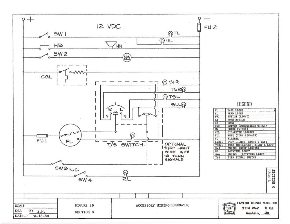 medium resolution of taylor dunn battery wiring diagram wiring diagram third level rh 19 14 16 jacobwinterstein com taylor dunn wiring diagram taylor dunn wiring diagram pdf