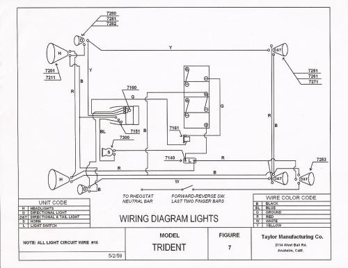 small resolution of tomberlin wiring diagram wiring diagram nametaylor dunn wiring harness wiring diagram expert 2009 tomberlin emerge wiring