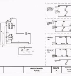 taylor dunn wiring diagram [ 1640 x 1248 Pixel ]