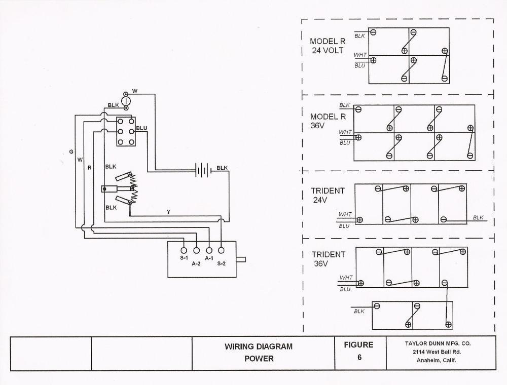 medium resolution of taylor dunn wiring diagram