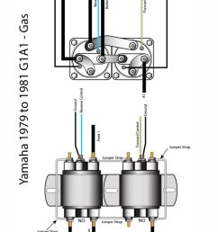 wiring diagrams wiring to retrofit 1979 to 1981 gas g1 solenoids  [ 1041 x 1628 Pixel ]