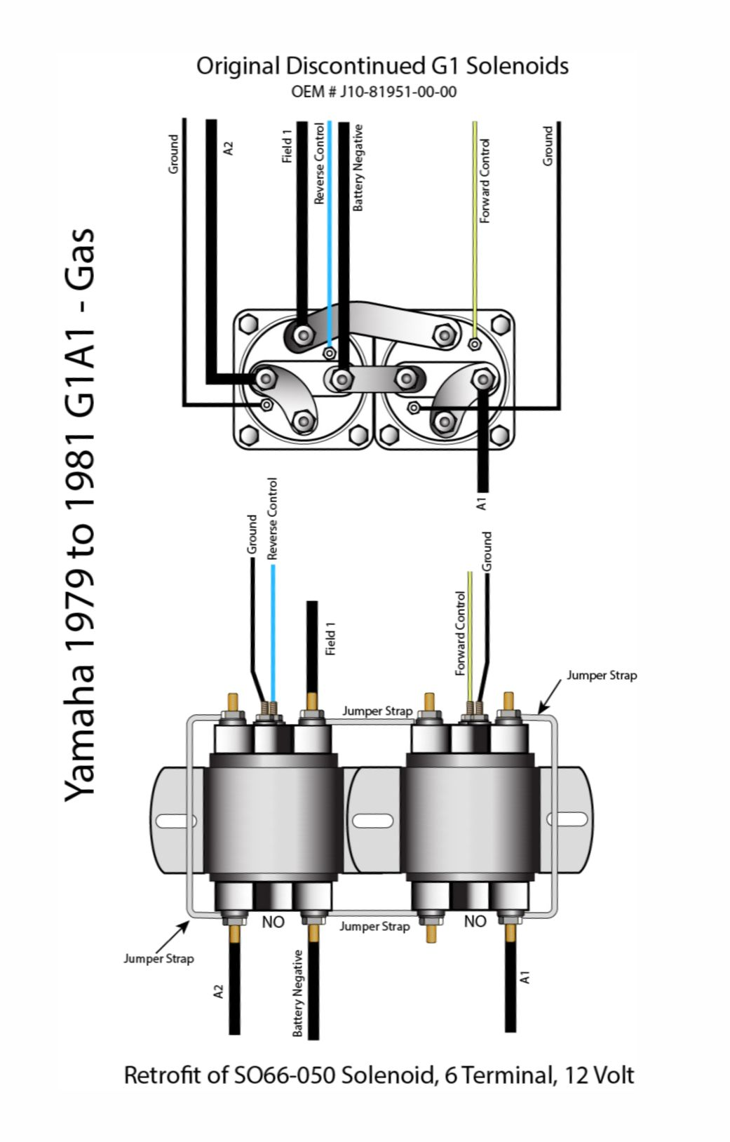 hight resolution of wiring diagrams wiring to retrofit 1979 to 1981 gas g1 solenoids