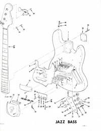 Fender Jazz Bass Technical Information