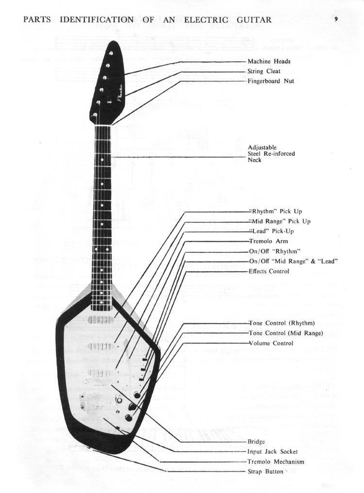 Vox Phantom Guitar Parts