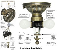222 Series Close Ceiling Light Mounting Kit (222