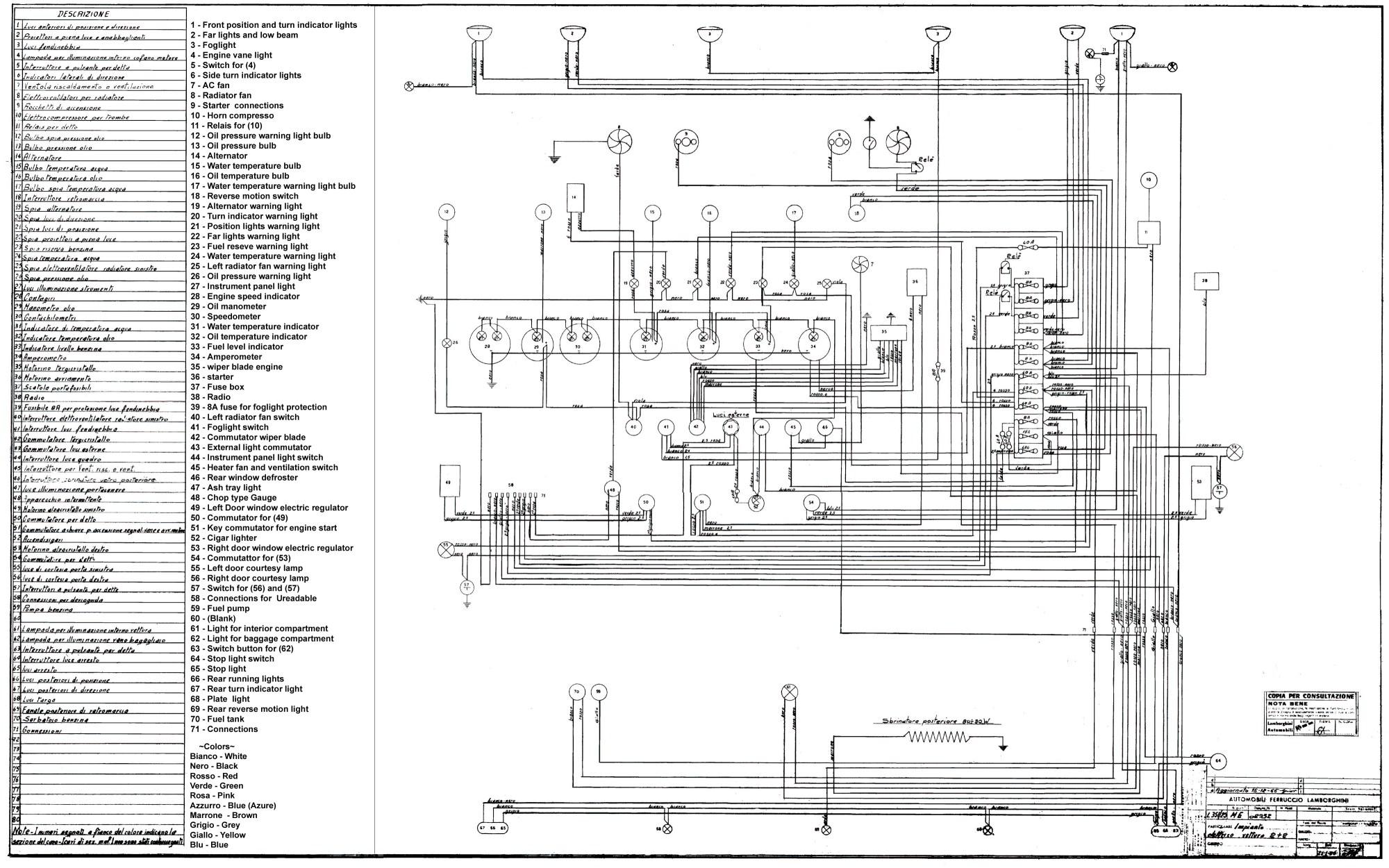 hight resolution of tav gt400 wiring diagram