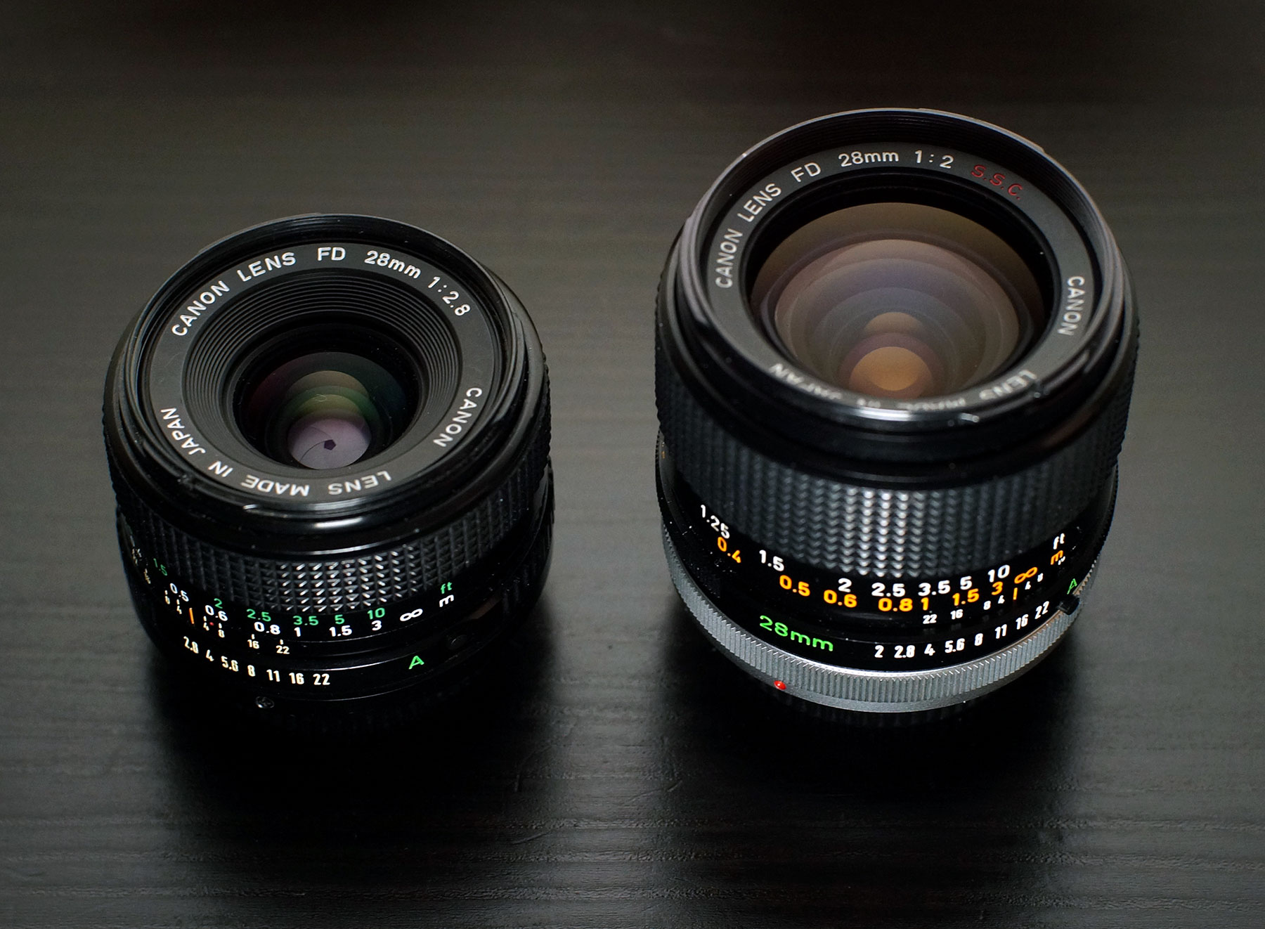 Canon FD Buyers Guide | Vintage Lenses For Video