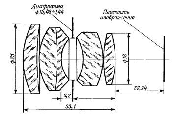 Vega 9 50mm Optical Formula