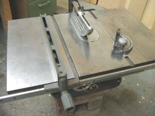 My old machines (woodworking forum at permies)