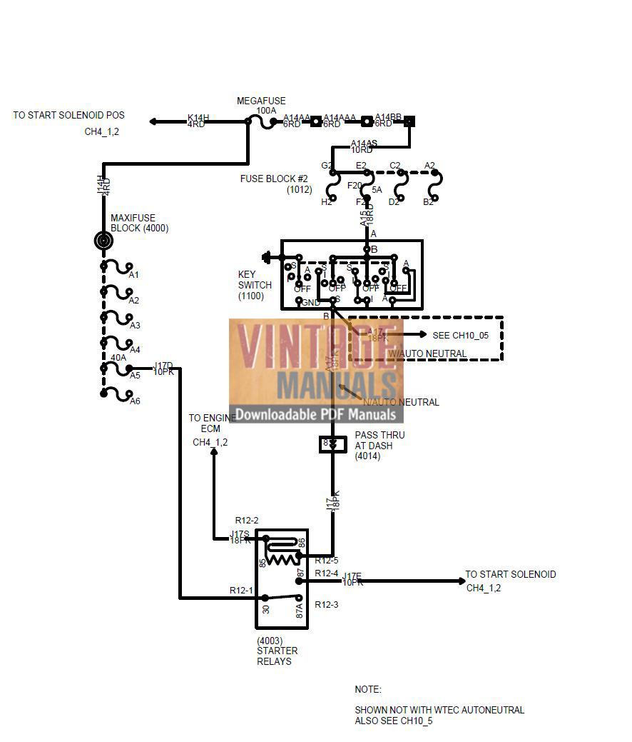 Titan Fuse Box | Wiring Liry on