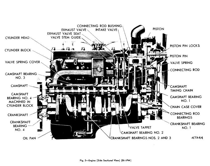 1948-1949 Dodge