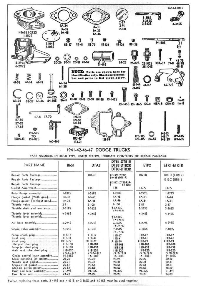 1941-1957 Carter Ball & Ball Carburetor Service Manual PDF
