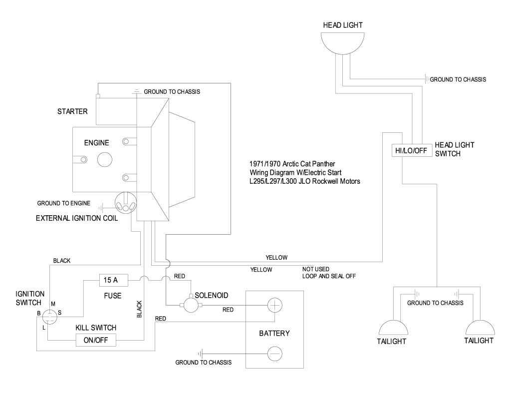 arctic cat 650 v twin wiring diagram standard flat 7 pin trailer engine 19 stromoeko de prowler h1 library rh 64 boogweb nl 300 500