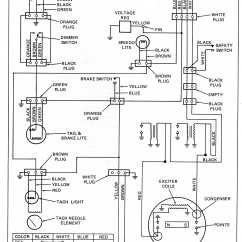 Polaris 90 Wiring Diagram 2000 Dodge Caravan 2002 Scrambler Cdi