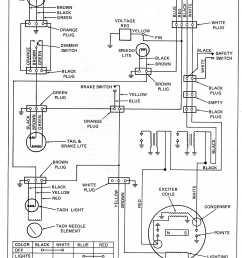 1981 invader 1981 ltd electric start 1981 ltd manual start [ 2550 x 3539 Pixel ]