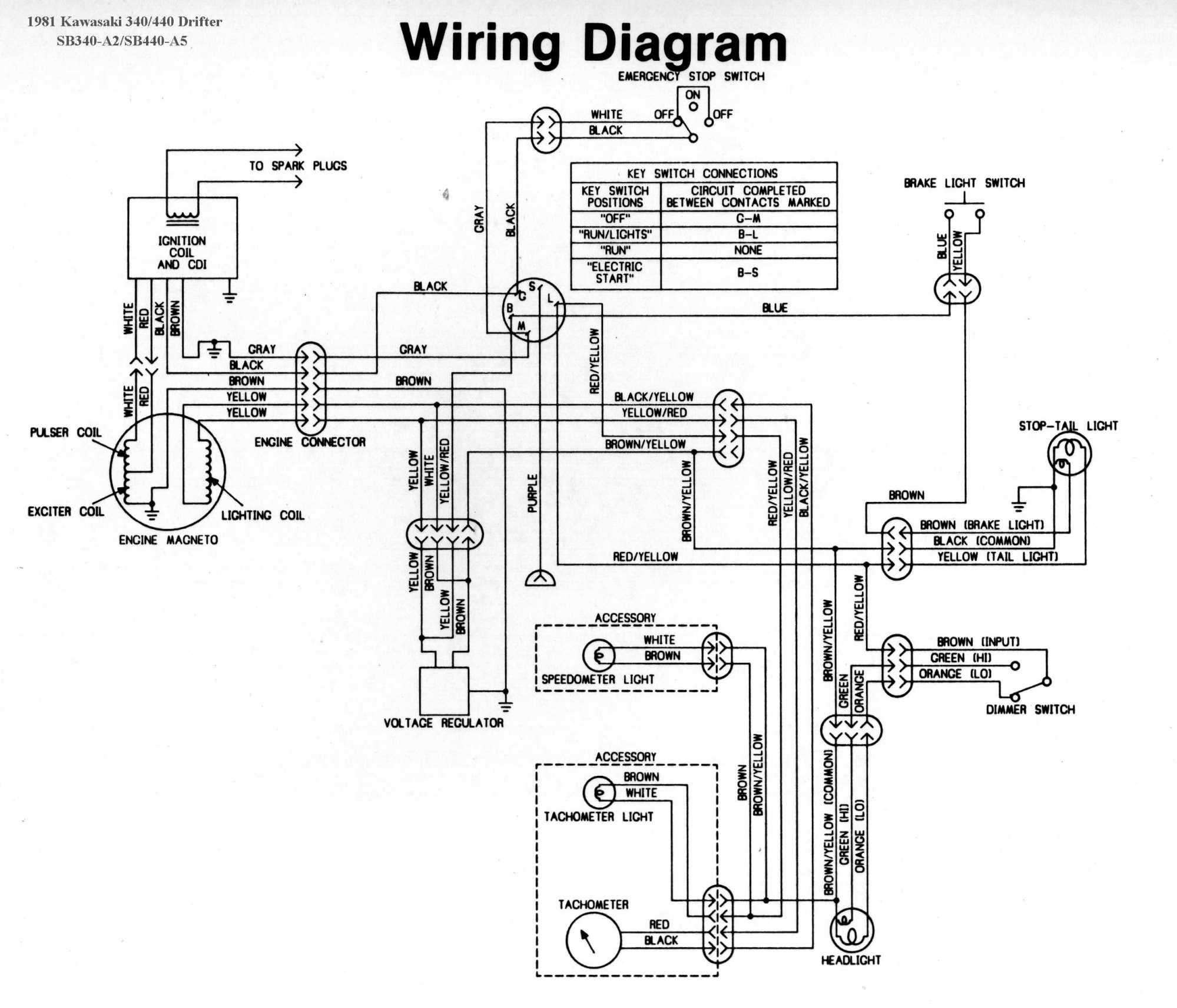 hight resolution of 1980 kawasaki ke100 wiring diagram