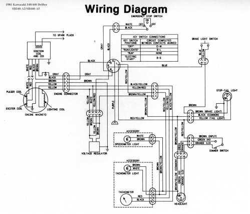 small resolution of 1980 kawasaki ke100 wiring diagram