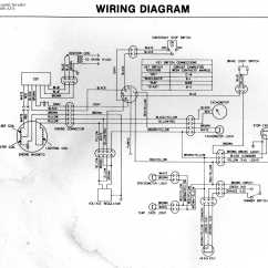 1979 Kawasaki Kz1000 Wiring Diagram Honda Wave 110 1980 Ltd 440 Data For A Best Library Rotax 503