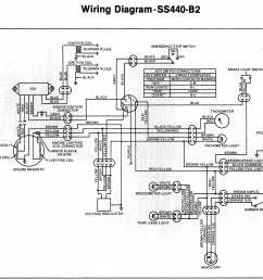 snowmobile wiring diagrams detailed wiring diagram arctic cat panther snowmobile parts diagram snowmobile wire diagram [ 3413 x 2505 Pixel ]
