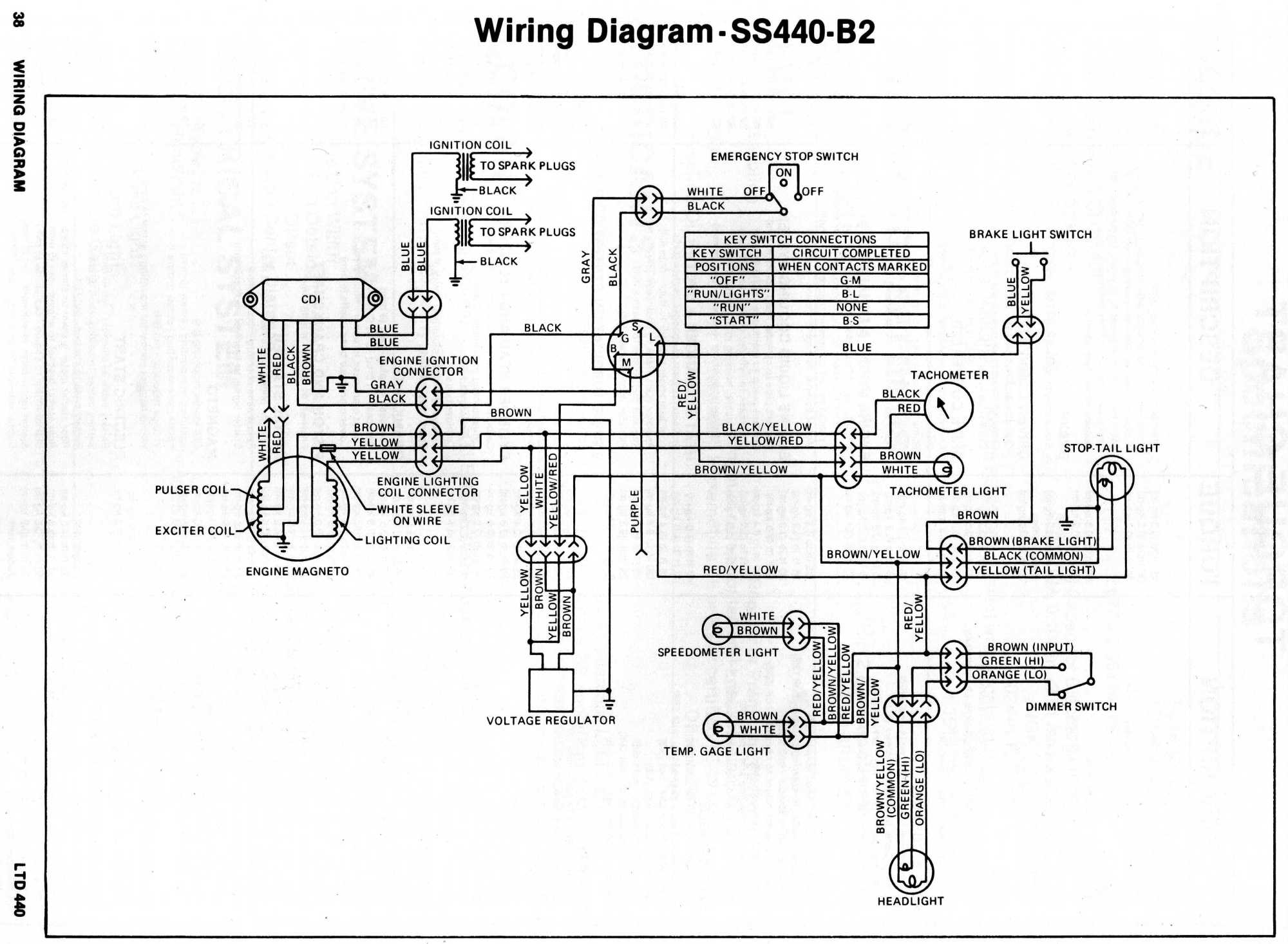 hight resolution of kawasaki 1971 moto ski bullet 1980 moto ski wiring diagram