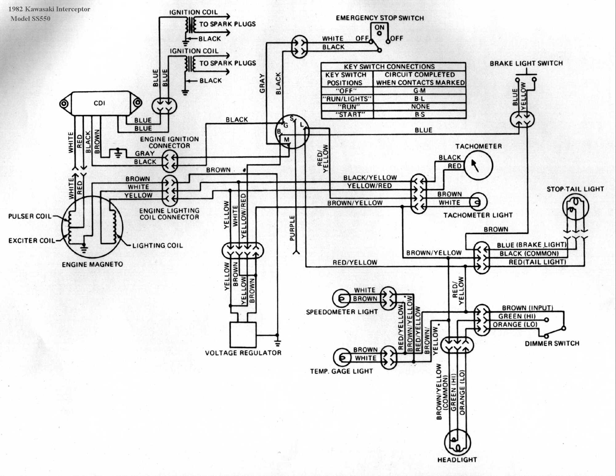 hight resolution of 1994 yamaha wr 250 wiring diagram wiring diagram 1994 wr 250 wiring diagram