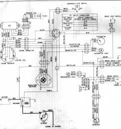 1981 invader 1981 ltd electric start 1981 ltd manual start 1982 interceptor [ 2505 x 2170 Pixel ]