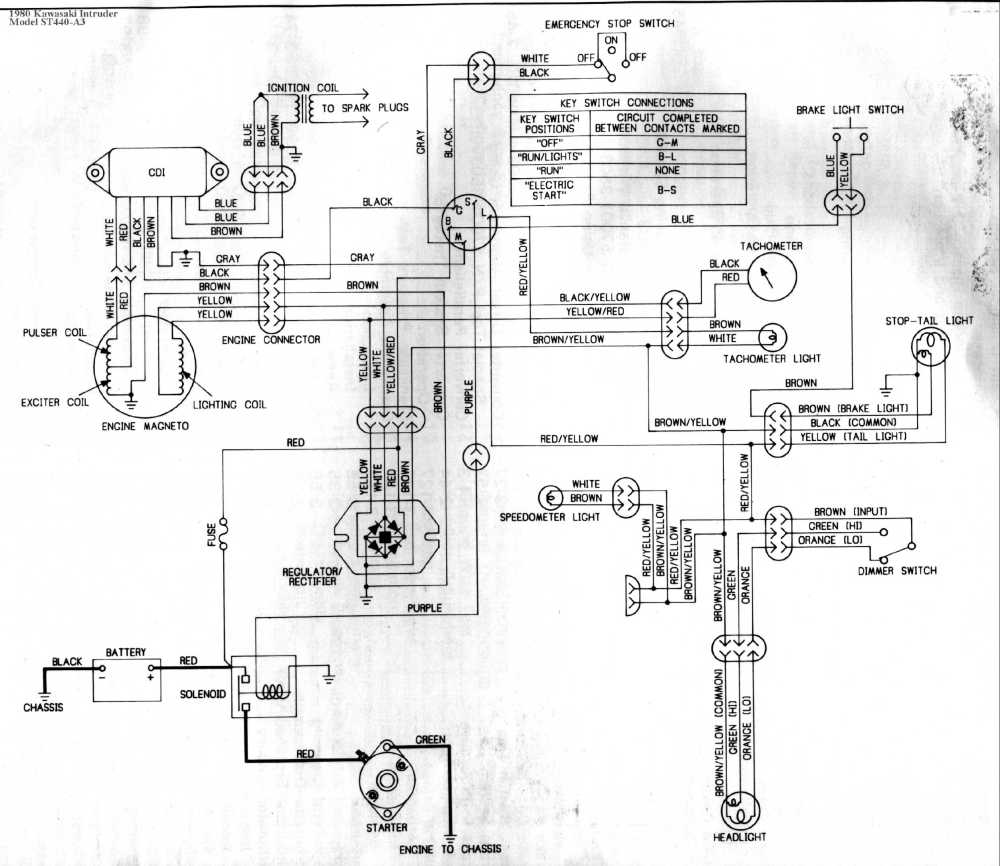 medium resolution of 1981 invader 1981 ltd electric start 1981 ltd manual start 1982 interceptor