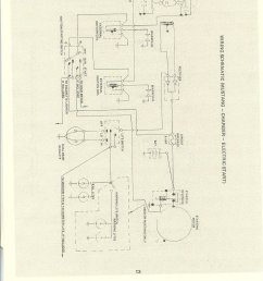 1991 polaris wiring diagram wiring diagrams wni 1991 polaris wiring diagram [ 850 x 1100 Pixel ]