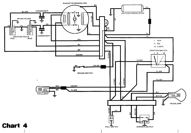 Diagrams Wiring : Vintage Snowmobile Wiring Diagrams