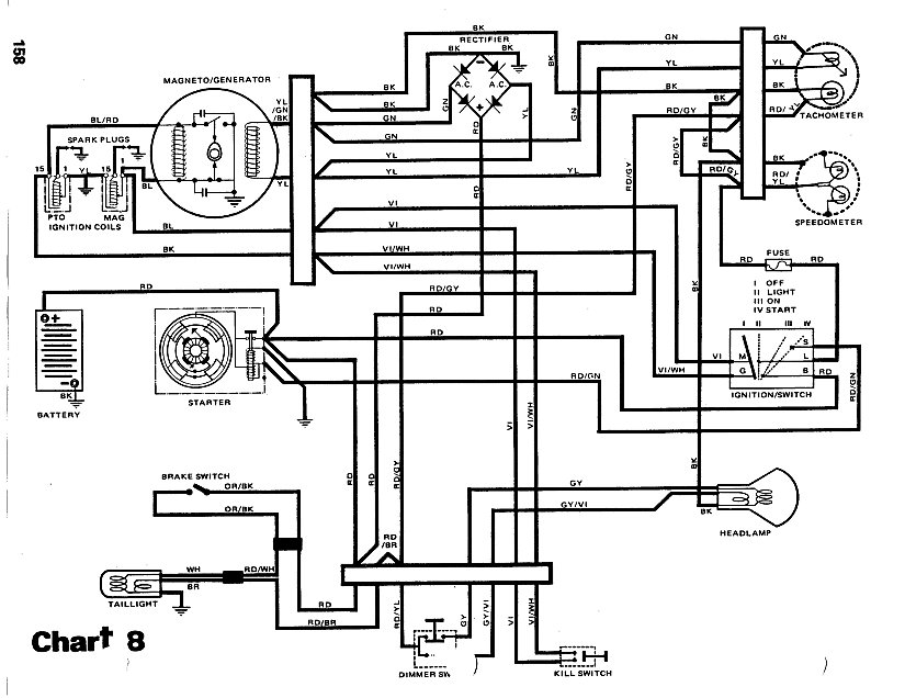 yamaha c3 wiring diagram how to wire trailer lights 4 way ski doo diagrams | get free image about