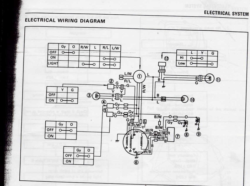 Yamaha Enticer 340 Wiring Diagram - Catalogue of Schemas on