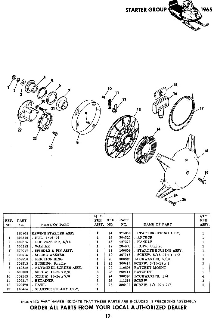 1965_SNOW_CRUISER_MANUAL_MARCH_2006_PAGE_19