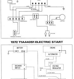 vintage arctic cat snowmobile wiring diagram polaris atv 1972 arctic cat lynx wiring diagram 1972 arctic cat kitty cat wiring diagram [ 792 x 1112 Pixel ]