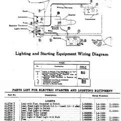 1951 Farmall M Wiring Diagram Venny Venn Rusty Acres Ranch