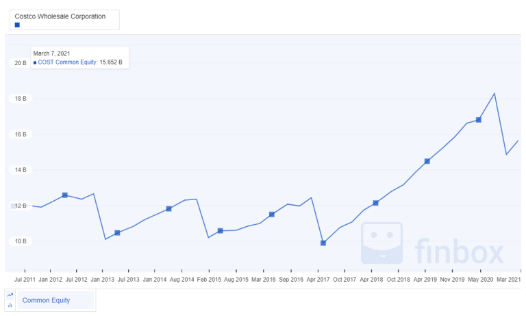 https://i0.wp.com/www.vintagevalueinvesting.com/wp-content/uploads/2021/03/COST-BOOK-VALUE.png?resize=768%2C461&ssl=1