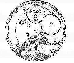 A Schild AS 2060 watch movements