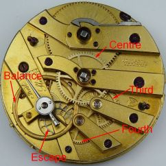 Pocket Watch Movement Diagram Ecg Limb Lead Placement Technical Details An Early Stauffer