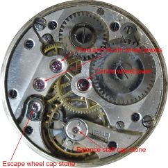 Pocket Watch Movement Diagram What Is A Bar Technical Details