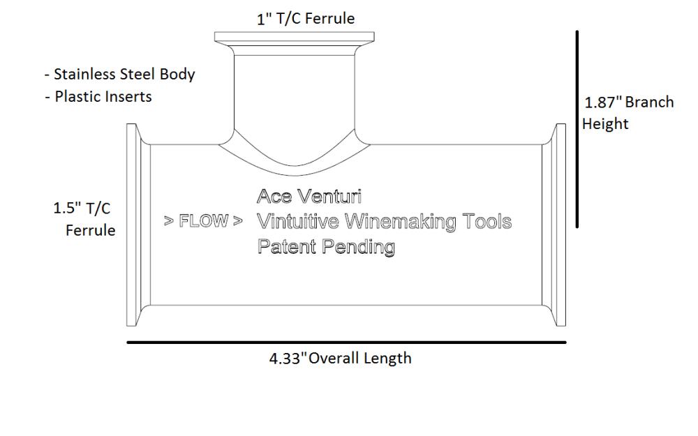 medium resolution of 1 5 ace venturi plastic inserts