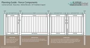 Help Center Vinyl Fence Planning Guide | Vinyl Fence