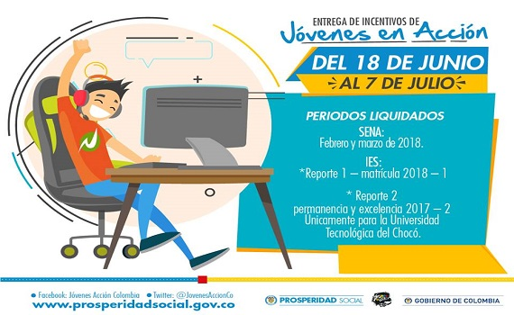Iniciaron pagos del programa Jóvenes en Acción en Yopal.