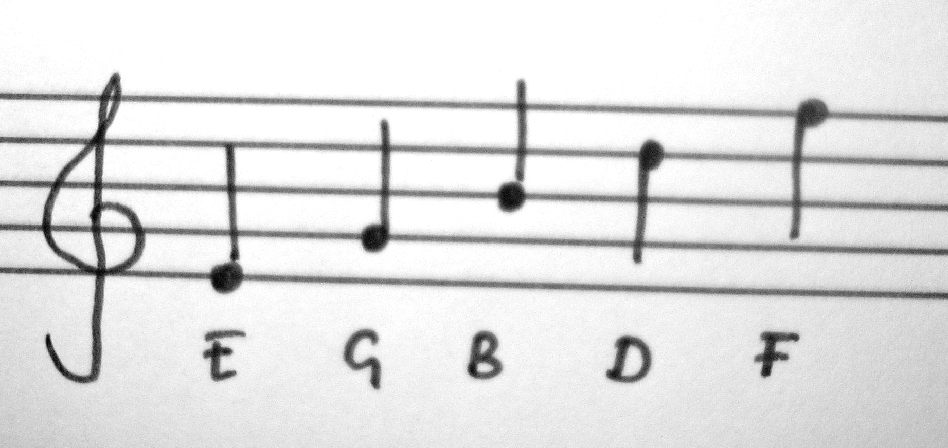 Violin Notes For Beginners