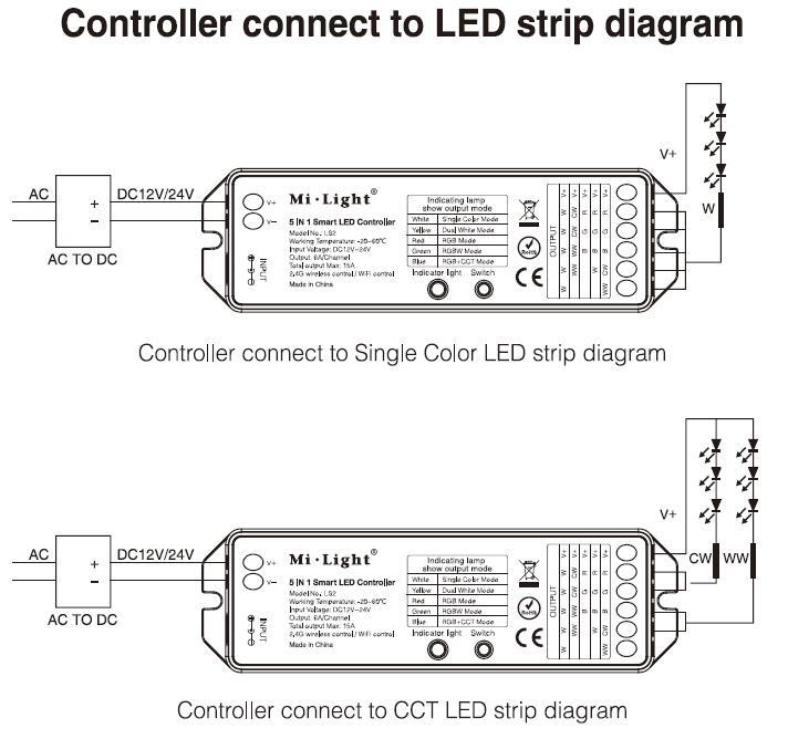 Mi light LS2 2.4G Wireless 5 IN 1 Smart Led Controller