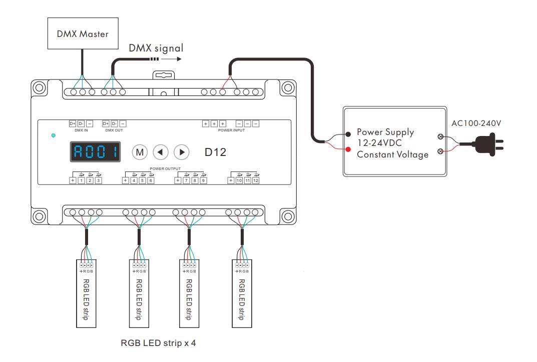 Skydance D12 12CH*5A DC 12-24V CV DMX Decoder