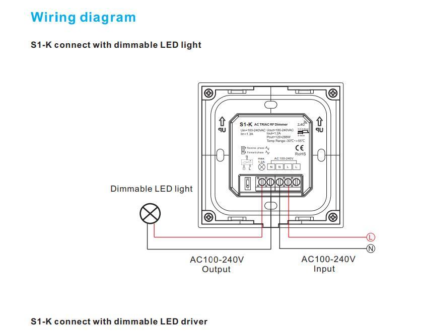 Skydance S1-K Rotary Panel AC Triac RF LED Dimmer