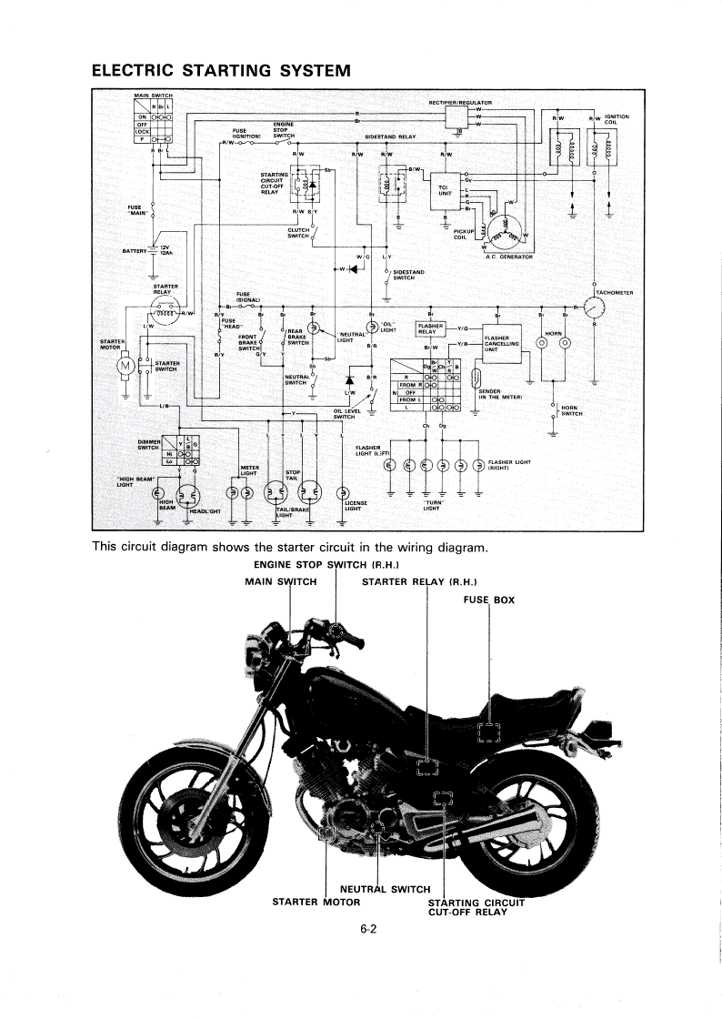 medium resolution of index of xv500 chapter6 3 1 index of xv500 at cita asia