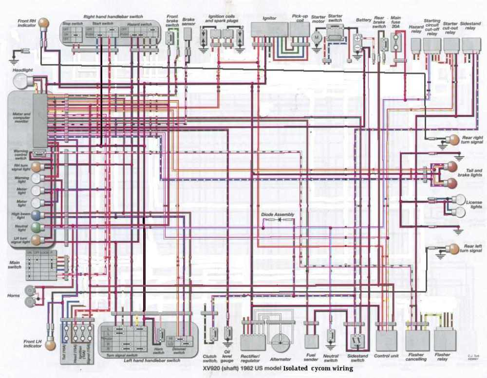 medium resolution of yamaha virago 750 wiring diagram also 1987 yamaha virago 535 wiring light wiring diagram xv535 wiring diagram