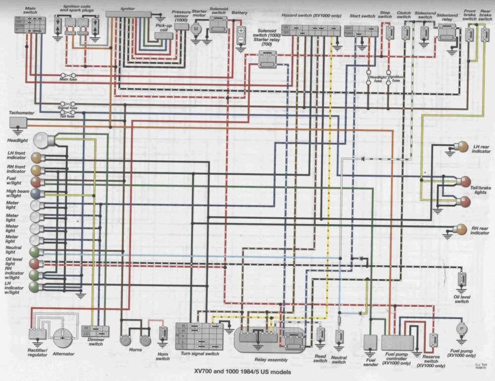 medium resolution of yamaha virago wiring diagram