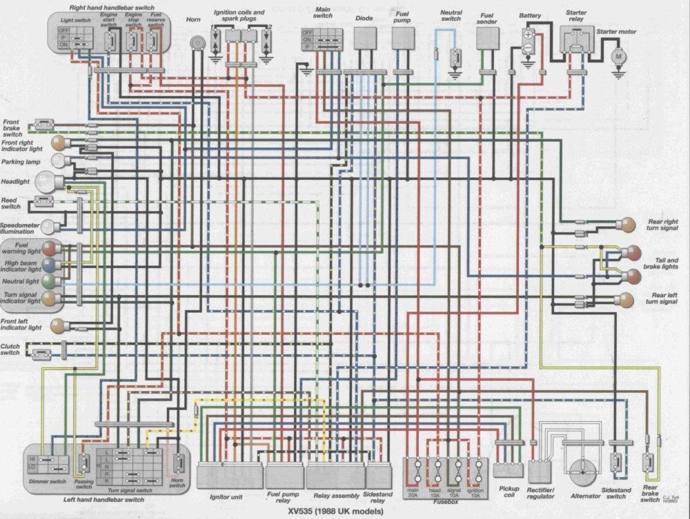 medium resolution of  1995 yamaha virago 750 wiring diagram index of wiring