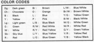 colored wiring diagram subaru wiring diagram color codes